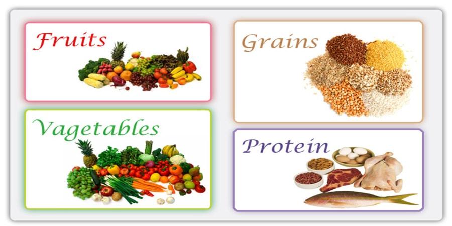 ποια δίαιτα σας ταιριάζει